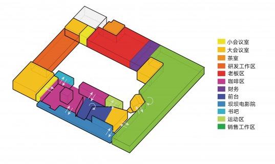 办公室设计规划图